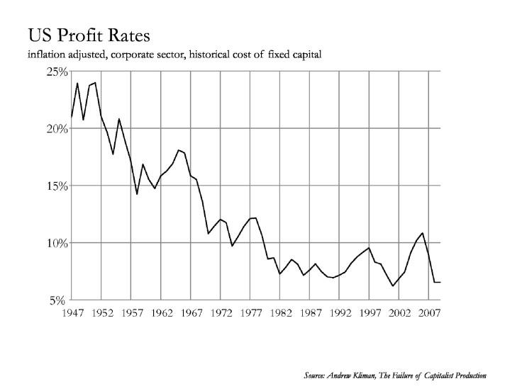 graf crise 1