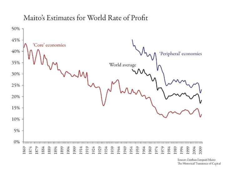 graf crise 2